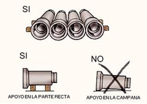 Entreposage des tuyaux en béton au chantier