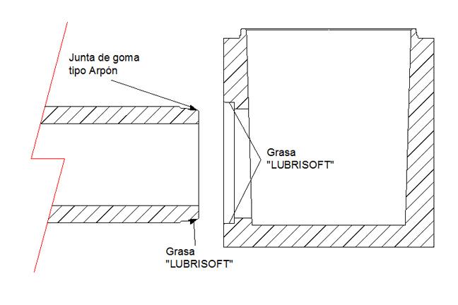 Union puits – tuyauterie en béton par le biais d'un orifice en forme de collet