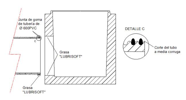 Union puits – tuyauterie en plastique ondulée extérieurement