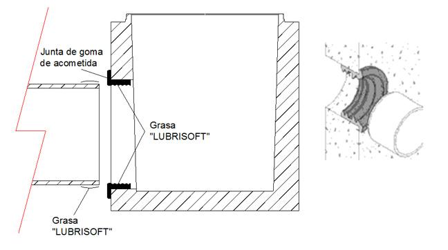 Union puits – tuyauterie en plastique lisse extérieurement